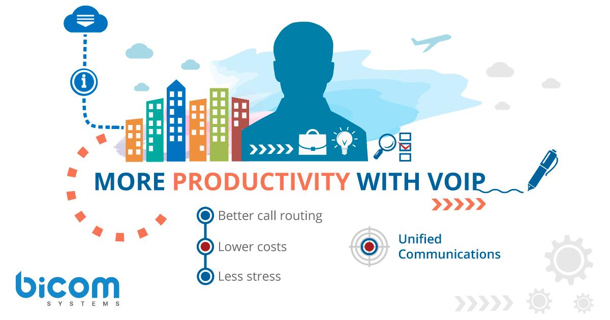 voip productivity