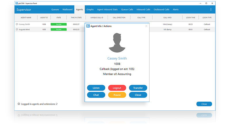 PBXware Call Center PBX – Real-Time Agent Monitoring