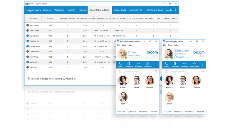 PBXware Call Center PBX – Agent & Supervisor Unified Communications Application