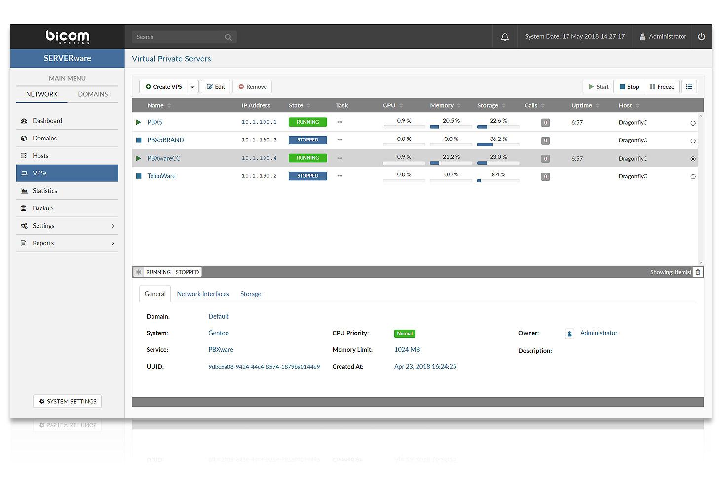 SERVERware Virtualization Platform - VPSs