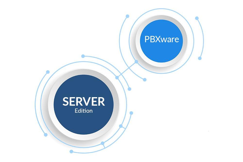 TELCOware Server edition - Telecom Billing Solution - Diagram